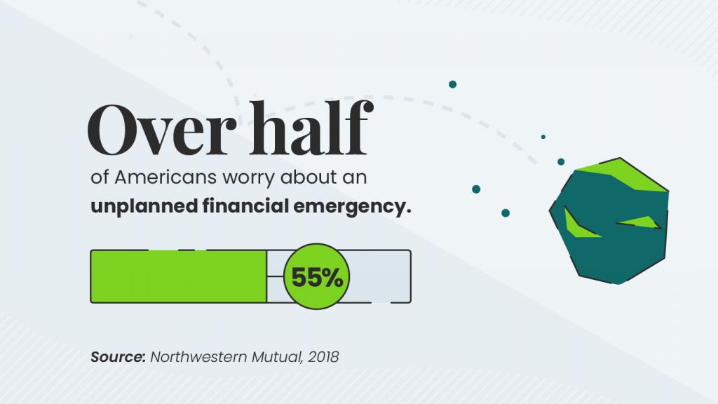 Unplanned Financial Emergency Graph