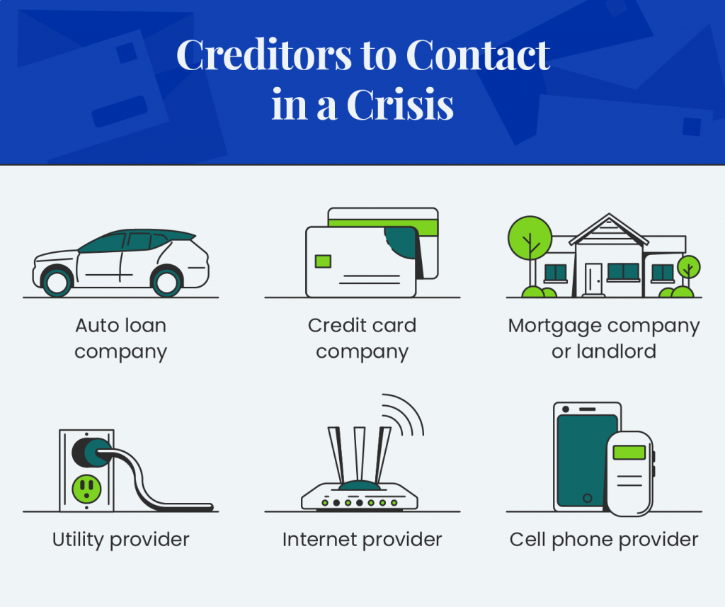 Creditors to Contact in Crisis graph