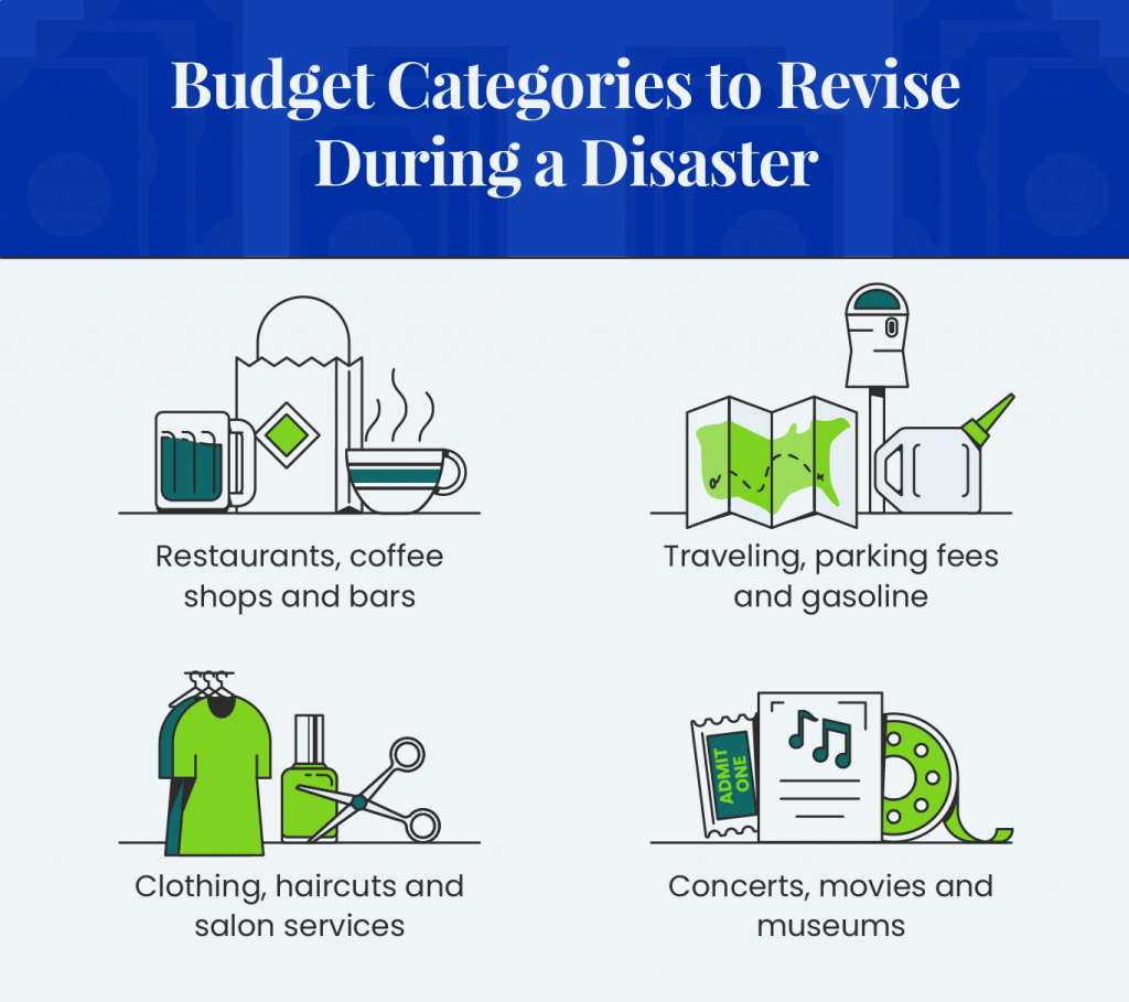 Budget Categories to Revive in Disaster