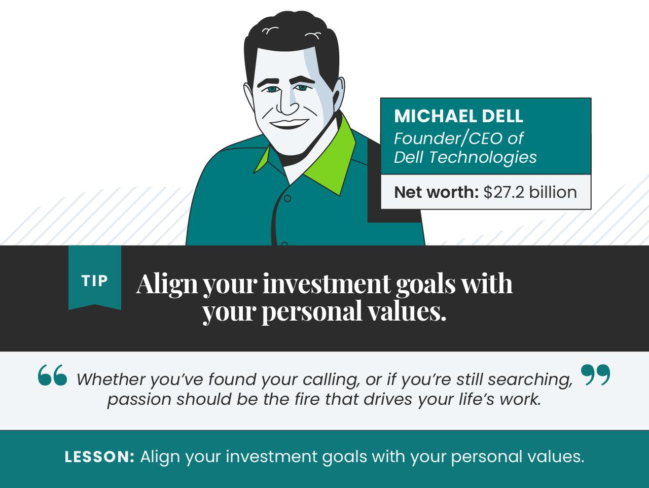 ANN Billionaire Investment Tips 04 Michael Dell
