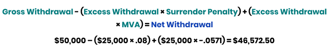 Net Withdrawal Calculation