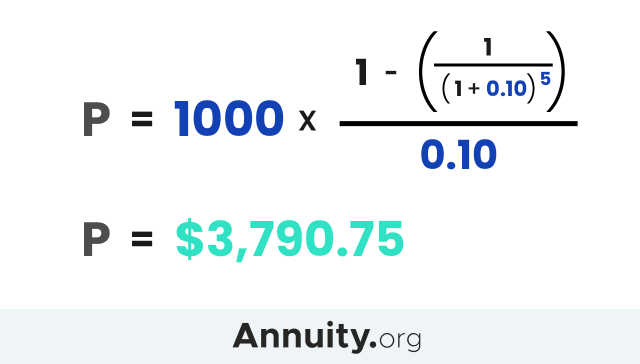 Present Value of an Annuity Example