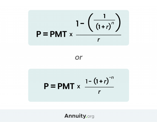 The formula for finding the present value of an annuity