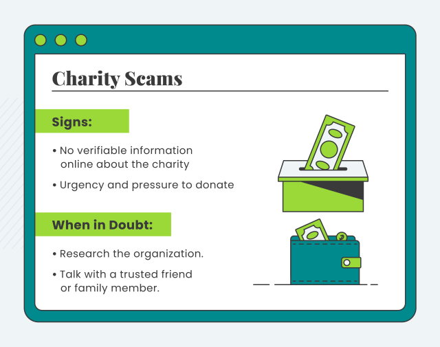 Graphic about charity scams