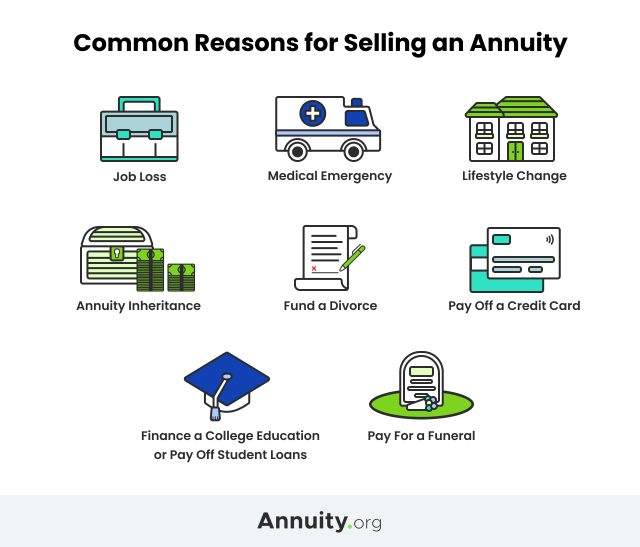 Common Reasons for Selling an Annuity