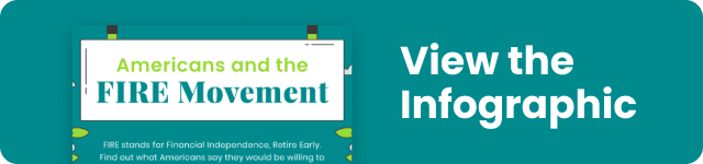 Download the Infographic on What Americans Would Give Up To Retire Early