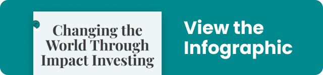 Download the Impact Investing Infographic