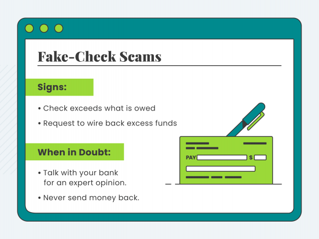 Graphic about fake check scams