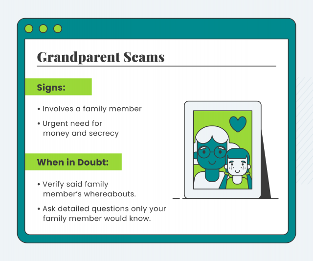 Graphic about grandparent scams