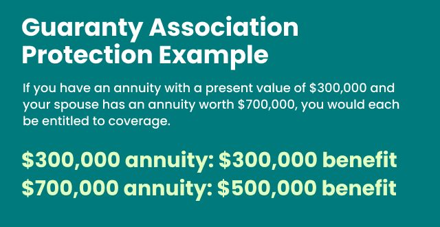 State Guaranty Association Protection Example