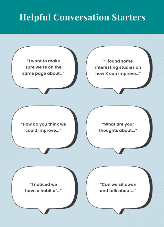 Helpful Conversation Starters