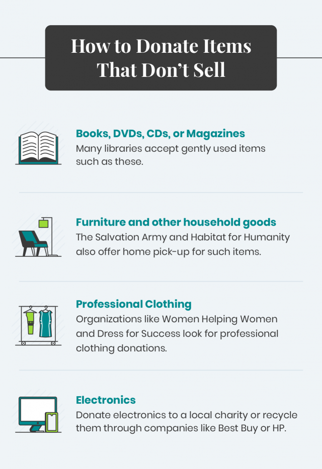 How To Donate Items That Don't Sell infographic