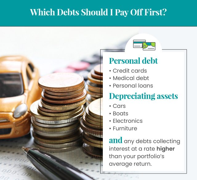 Graphic that Shows Which Debts Should be Paid off First