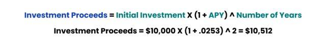Investment Proceeds forumla