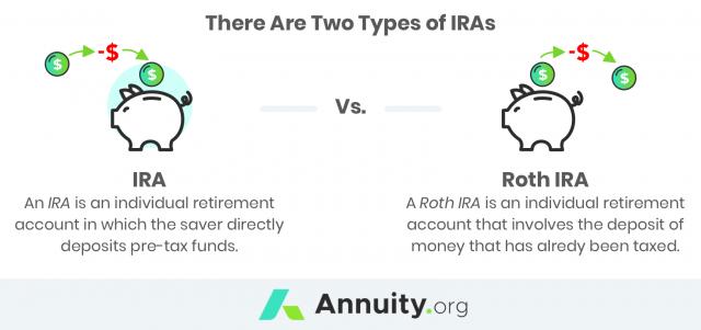 IRA vs. Roth IRA graphic