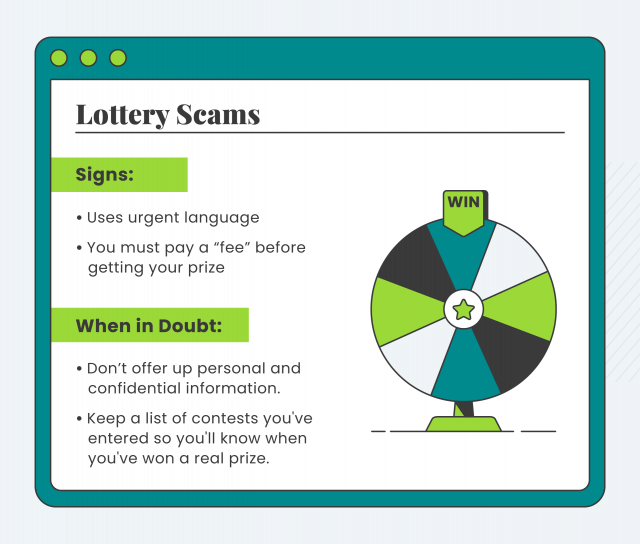 Graphic about lottery scams