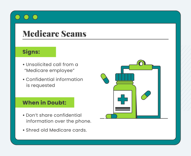 Graphic about medicare scams