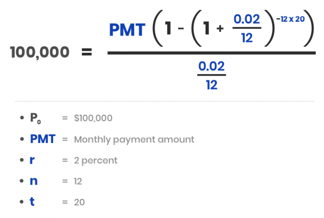 Payout Annuity Formula