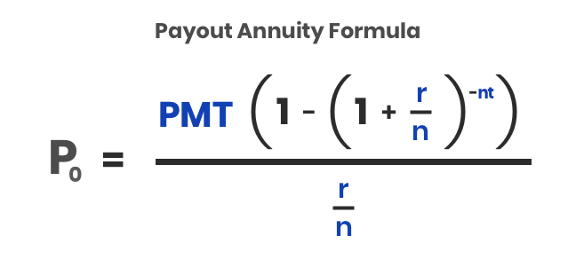 Immediate Annuity Calculator Calculate Your Projected Payout