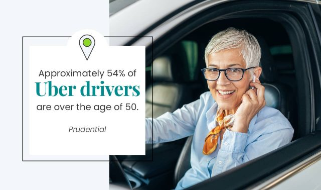 Approx 54% of Uber drives are over the age of 50 image
