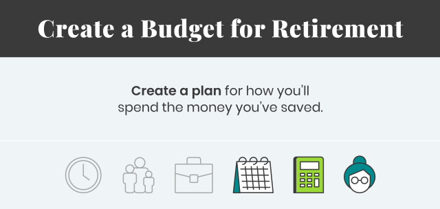 Create a Budget for Retirement